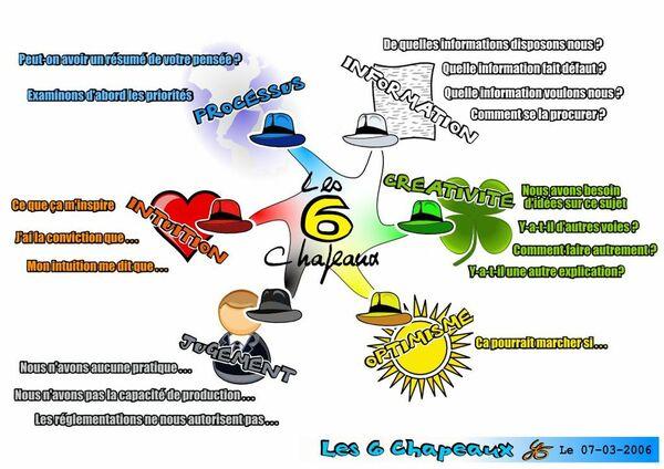 lessixchapeauxdebono_module4sixchapeaux_1024px6_chapeaux_20190506154831_20190506154854.jpg