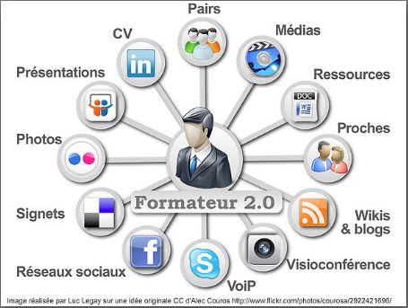 formateur2zero.jpg