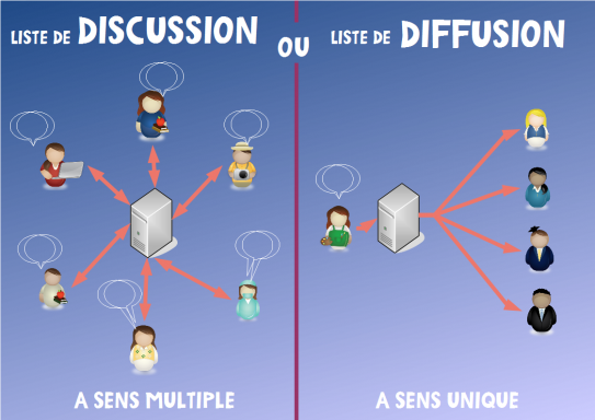 image infographie_discussion_diffusionv2.png (0.2MB)